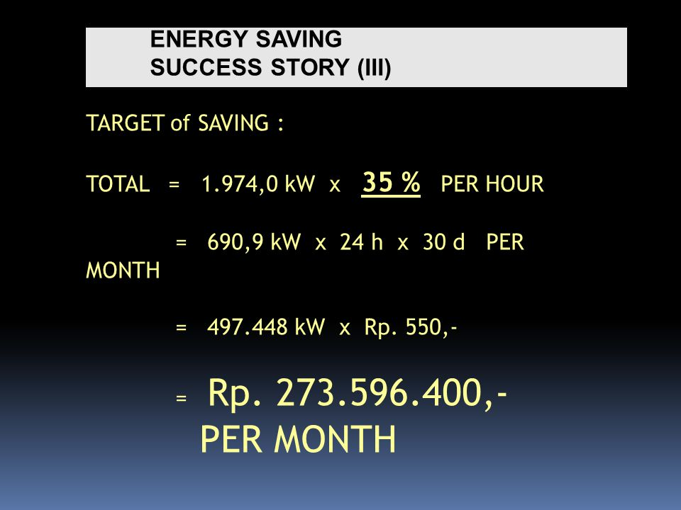ENERGY SAVING SUCCESS STORY (III) TARGET of SAVING : TOTAL = 1.974,0 kW x 35 % PER HOUR = 690,9 kW x 24 h x 30 d PER MONTH = 497.448 kW x Rp. 550,- =