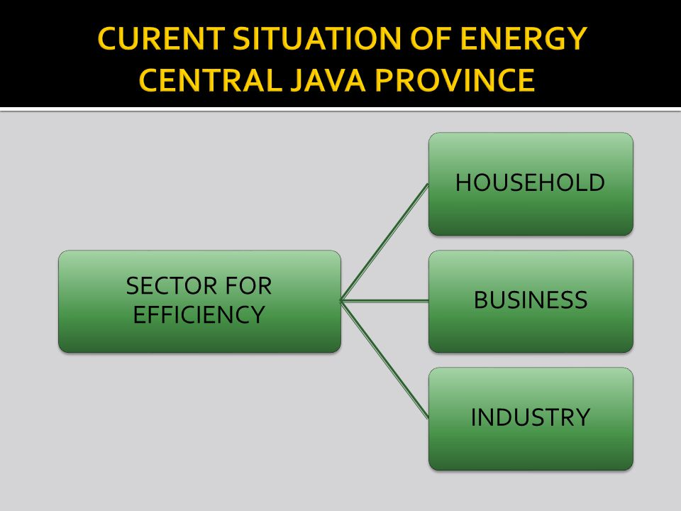 SECTOR FOR EFFICIENCY HOUSEHOLDBUSINESSINDUSTRY