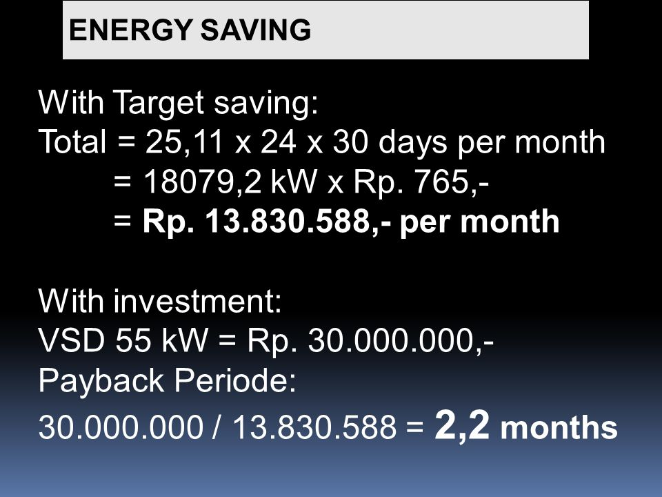 ENERGY SAVING With Target saving: Total = 25,11 x 24 x 30 days per month = 18079,2 kW x Rp.