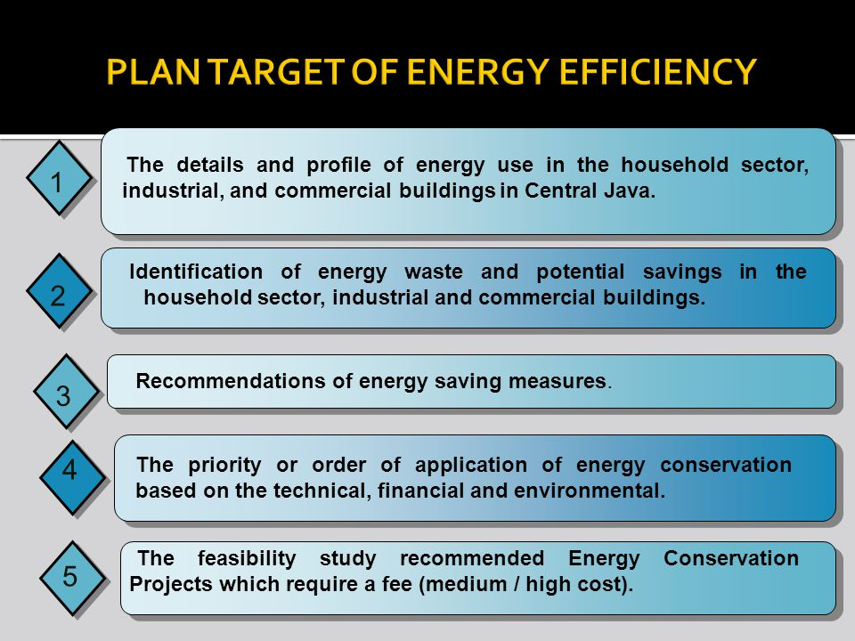 The details and profile of energy use in the household sector, industrial, and commercial buildings in Central Java.