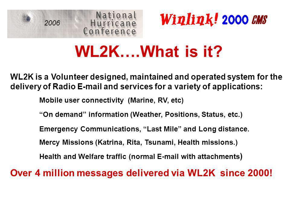 WL2K….What is it.