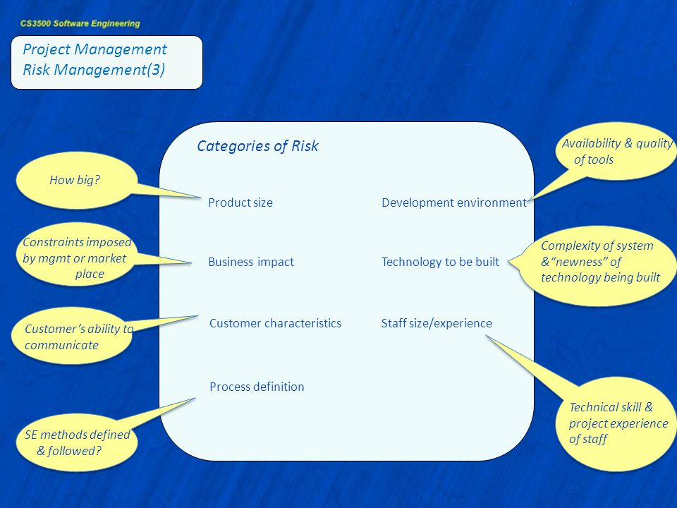 Project Management Risk Management(3) Categories of Risk Development environment Product size How big? Business impact Constraints imposed by mgmt or