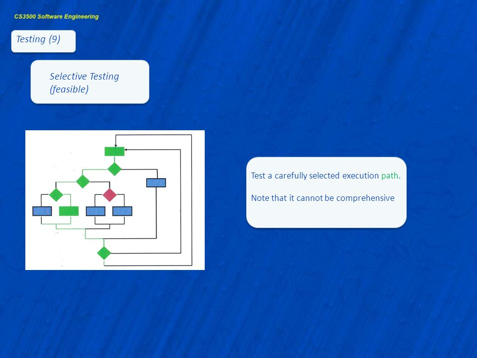 Testing (10) Testing Methods Black Box testing – examines fundamental interface without looking at internal processing.