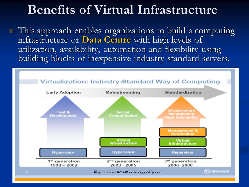 21 Benefits of Virtual Infrastructure This approach enables organizations to build a computing infrastructure or Data Centre with high levels of utili