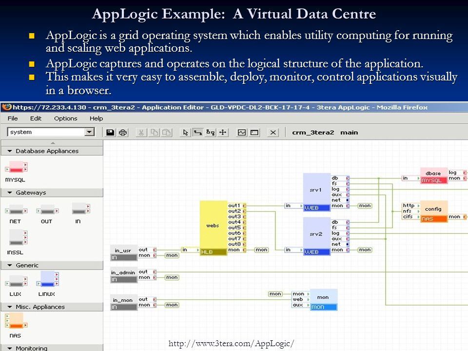 22 AppLogic Example: A Virtual Data Centre AppLogic is a grid operating system which enables utility computing for running and scaling web applications.