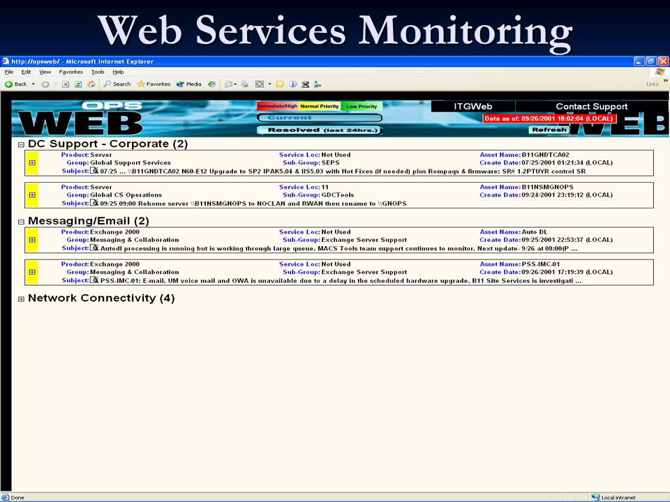 9 Web Services Monitoring