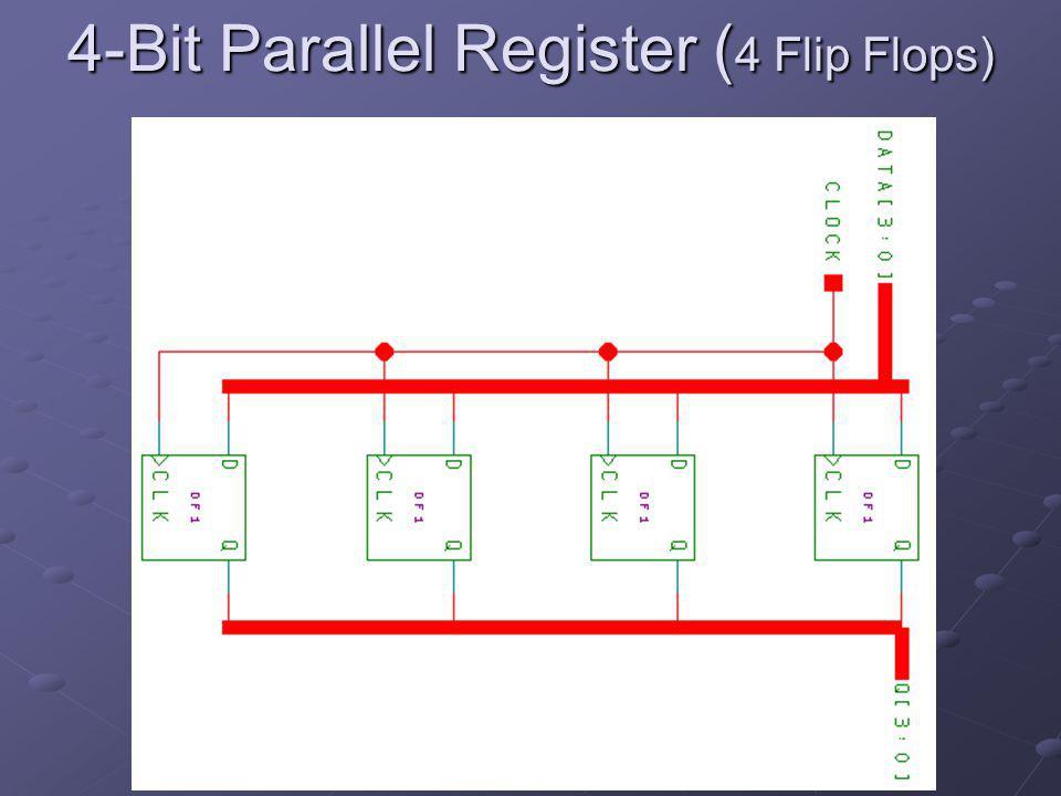 4-Bit Parallel Register ( 4 Flip Flops)