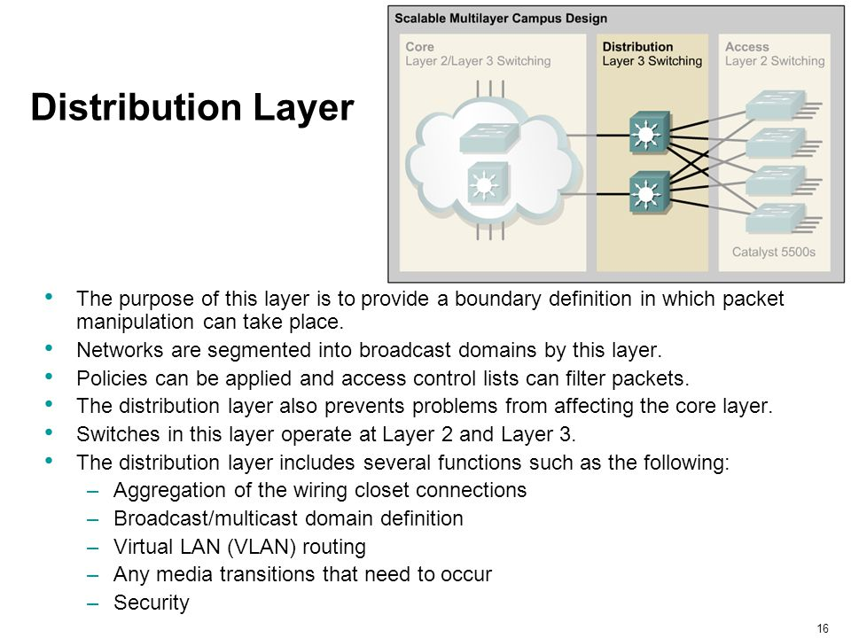 17 Distribution layer switches Distribution layer switches are the aggregation points for multiple access layer switches.