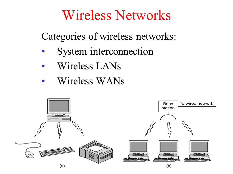 Wireless Networks Categories of wireless networks: System interconnection Wireless LANs Wireless WANs