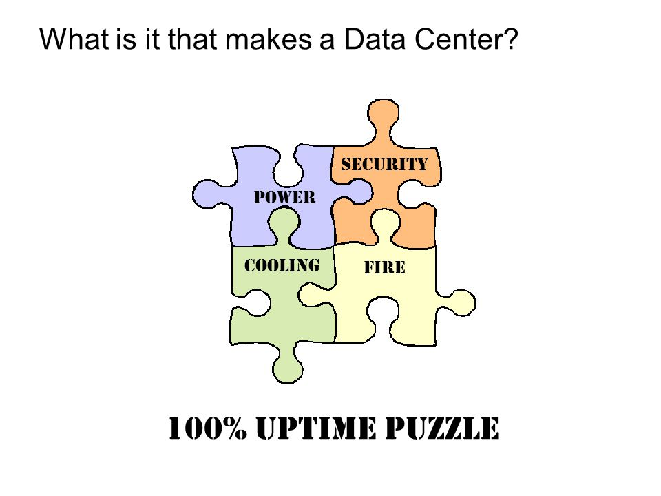 What is it that makes a Data Center Power Cooling Fire Security 100% Uptime Puzzle
