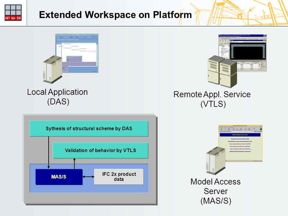 Model Access Server (MAS/S) Remote Appl.
