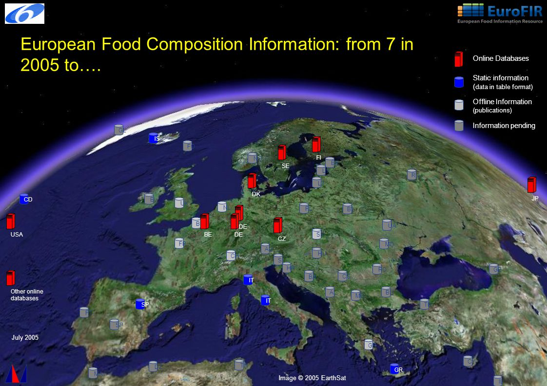 DK SE FI DE CZ CD FR BE NL PT SP GL IT SP FO IS USA European Food Composition Information: from 7 in 2005 to….