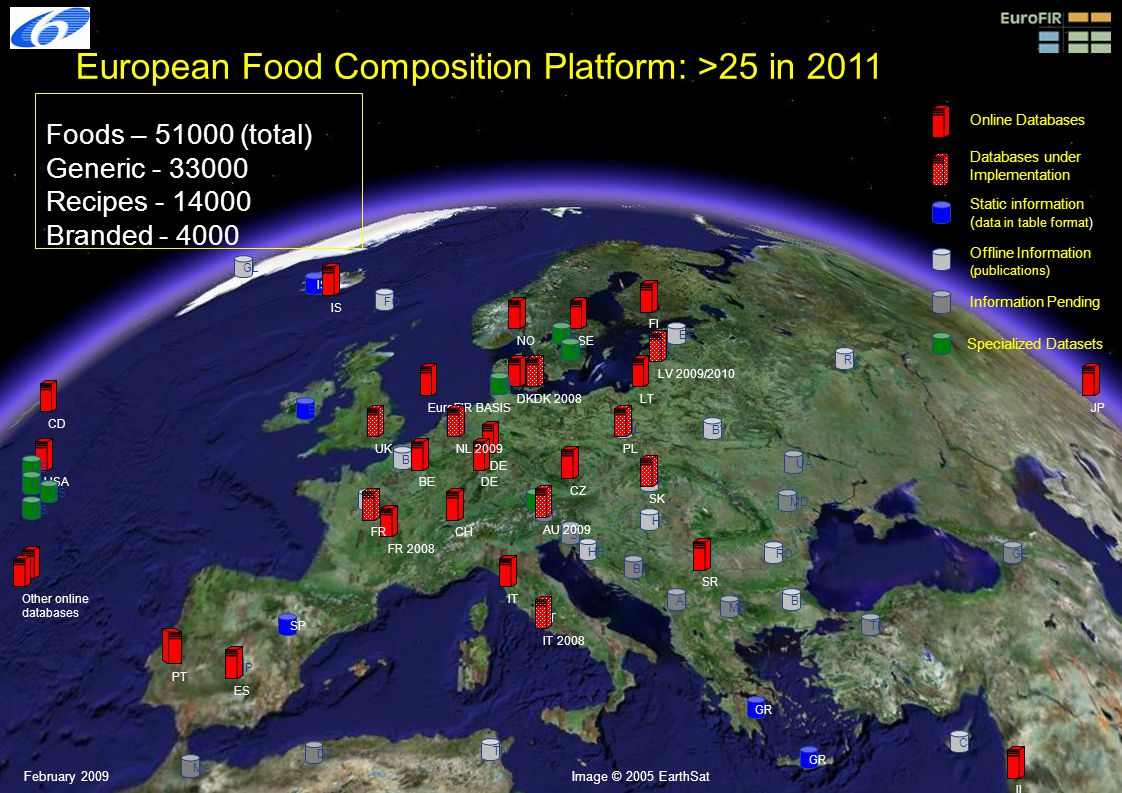 DK SE FI DE CZ FR BE NL SP GL IT SP FO IS USA European Food Composition Platform: >25 in 2011 BE GR CY LV EE TR PL EI MA RO DZ TN AU SK BA HR SI AL UA BU BY MD GE HU RU Online Databases Static information ( data in table format) Offline Information (publications) Information Pending Image © 2005 EarthSatFebruary 2009 JP IS FR 2008 FR CD IL US AU US Specialized Datasets EuroFIR BASIS CH SE DK IT NL 2009 ES Databases under Implementation UK SR NO Other online databases LT IT 2008 PL AU 2009 LV 2009/2010 DK 2008 GR SK Foods – 51000 (total) Generic - 33000 Recipes - 14000 Branded - 4000 PT