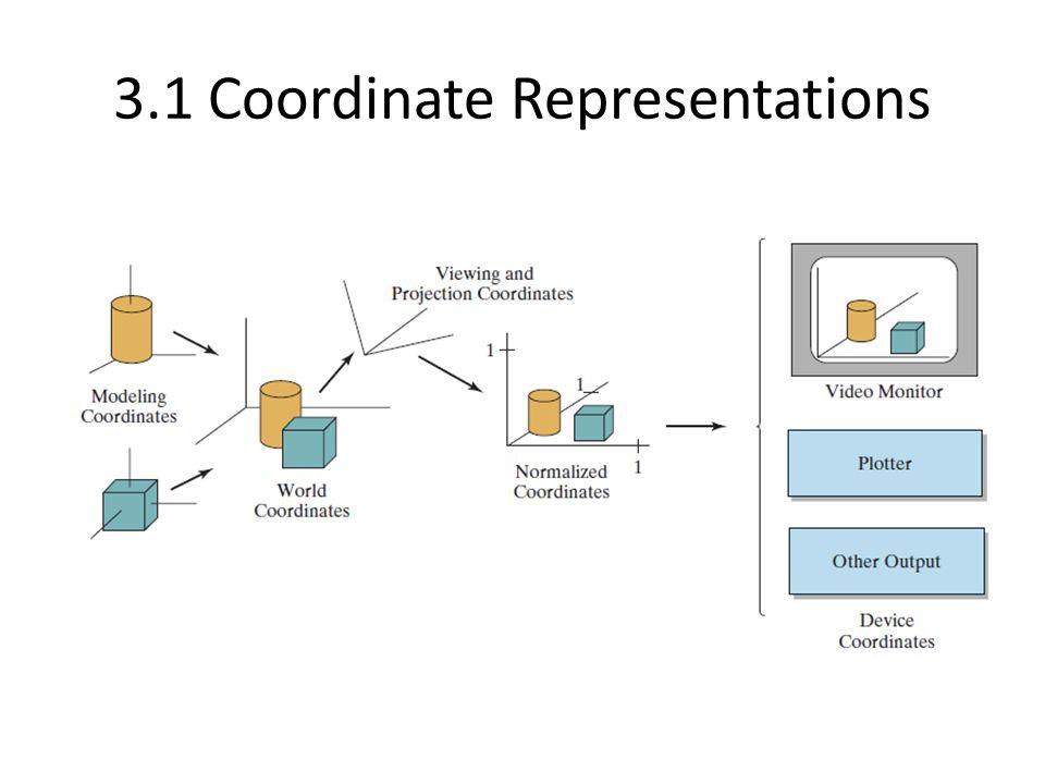 3.1 Coordinate Representations