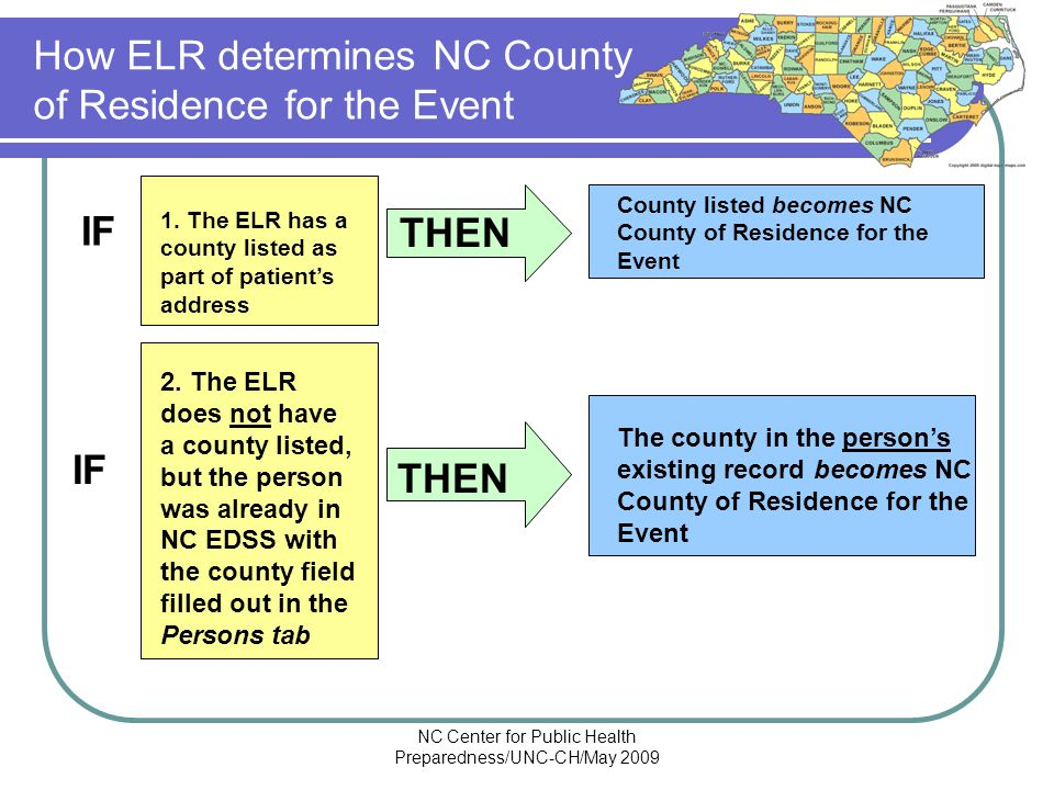 NC Center for Public Health Preparedness/UNC-CH/May 2009 How ELR determines NC County of Residence for the Event County listed becomes NC County of Residence for the Event The county in the person's existing record becomes NC County of Residence for the Event 1.
