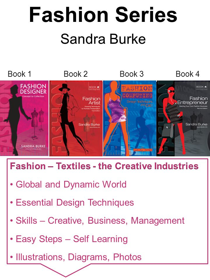 Designing, Creating and Promoting a Marketable Collection/Line Concept, Runway to the Street Fashion Portfolio of Skills Fashion Design Process