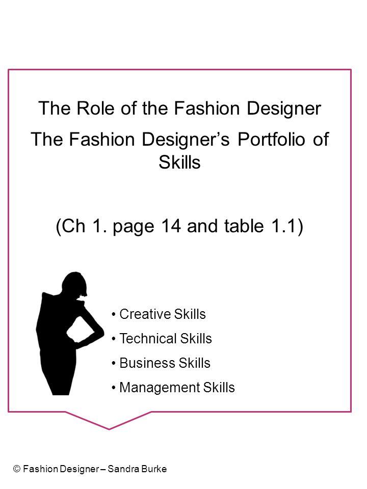 The Fashion Design Process (Ch 1.