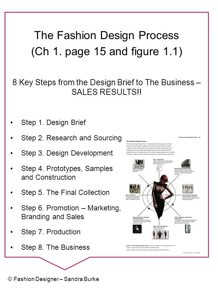 Fashion Designer – Concept to Collection ISBN: 978-0-9582391-2-7 Sandra Burke Fashion Forecasting - Trends and Cycles Chapter 4 – pages 38-49 © Fashion Designer – Sandra Burke