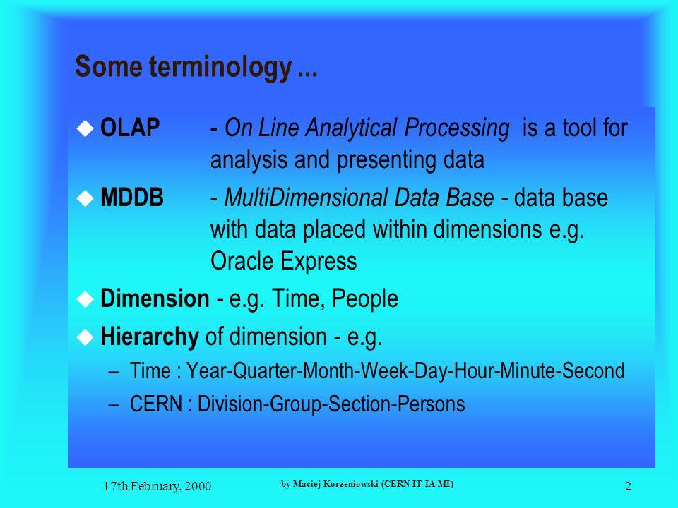17th February, 2000 by Maciej Korzeniowski (CERN-IT-IA-MI) 2 Some terminology...