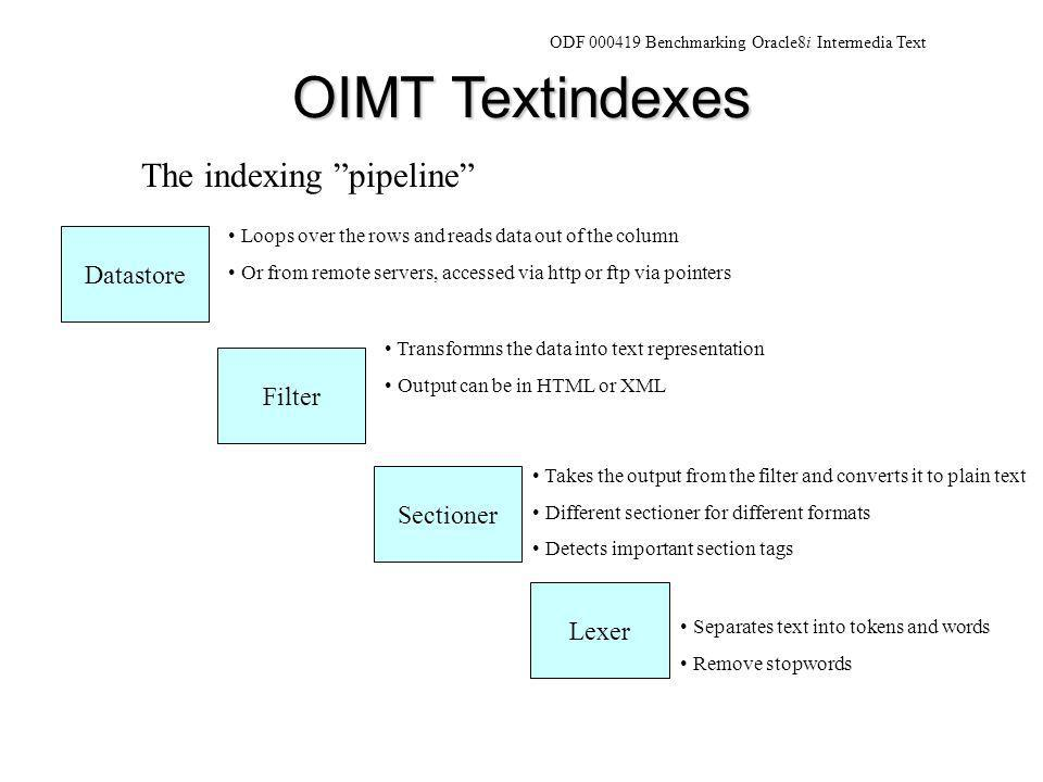 OIMT Textindexes Datastore Filter Sectioner Lexer The indexing pipeline Loops over the rows and reads data out of the column Or from remote servers, accessed via http or ftp via pointers Transformns the data into text representation Output can be in HTML or XML Takes the output from the filter and converts it to plain text Different sectioner for different formats Detects important section tags Separates text into tokens and words Remove stopwords ODF 000419 Benchmarking Oracle8i Intermedia Text