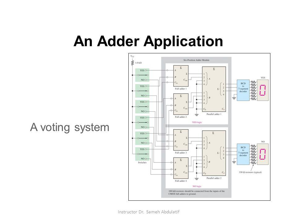An Adder Application A voting system Instructor Dr. Sameh Abdulatif