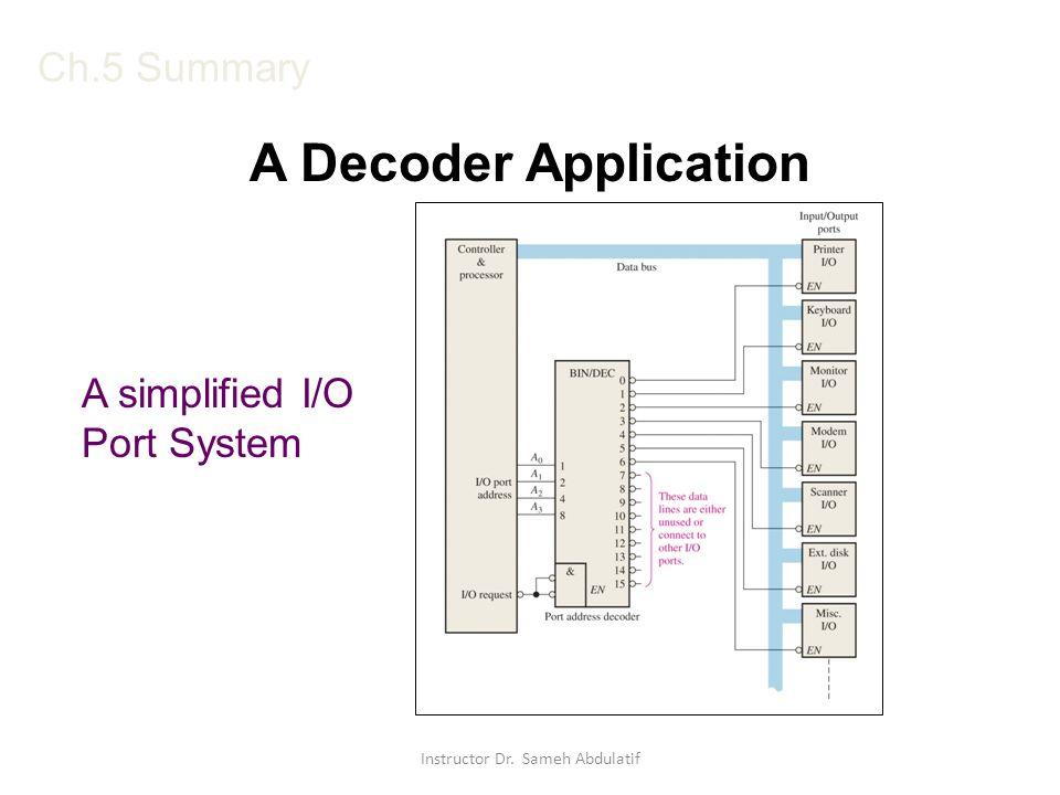 Ch.5 Summary A Decoder Application A simplified I/O Port System Instructor Dr. Sameh Abdulatif