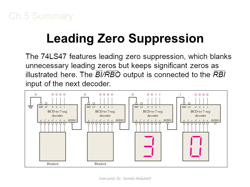 Ch.5 Summary Leading Zero Suppression The 74LS47 features leading zero suppression, which blanks unnecessary leading zeros but keeps significant zeros