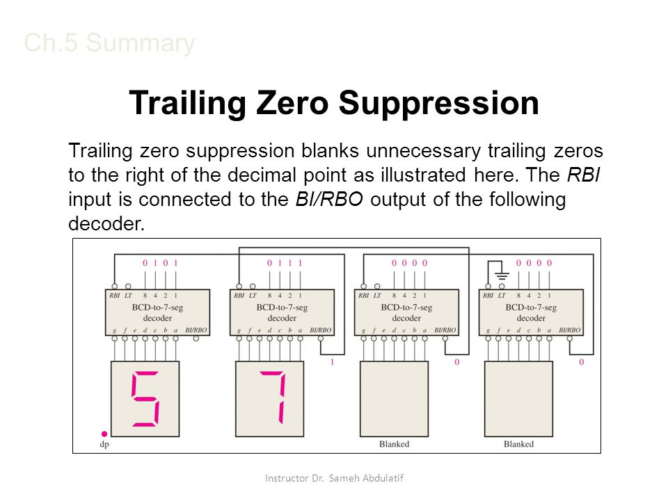 Ch.5 Summary Trailing Zero Suppression Trailing zero suppression blanks unnecessary trailing zeros to the right of the decimal point as illustrated he