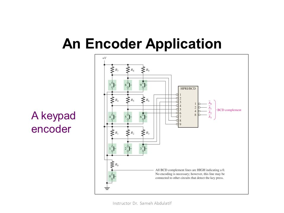 An Encoder Application A keypad encoder Instructor Dr. Sameh Abdulatif