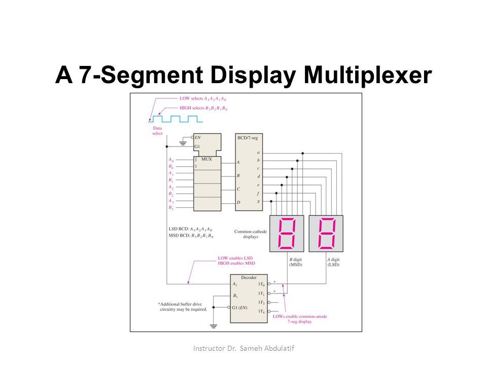 A 7-Segment Display Multiplexer Instructor Dr. Sameh Abdulatif