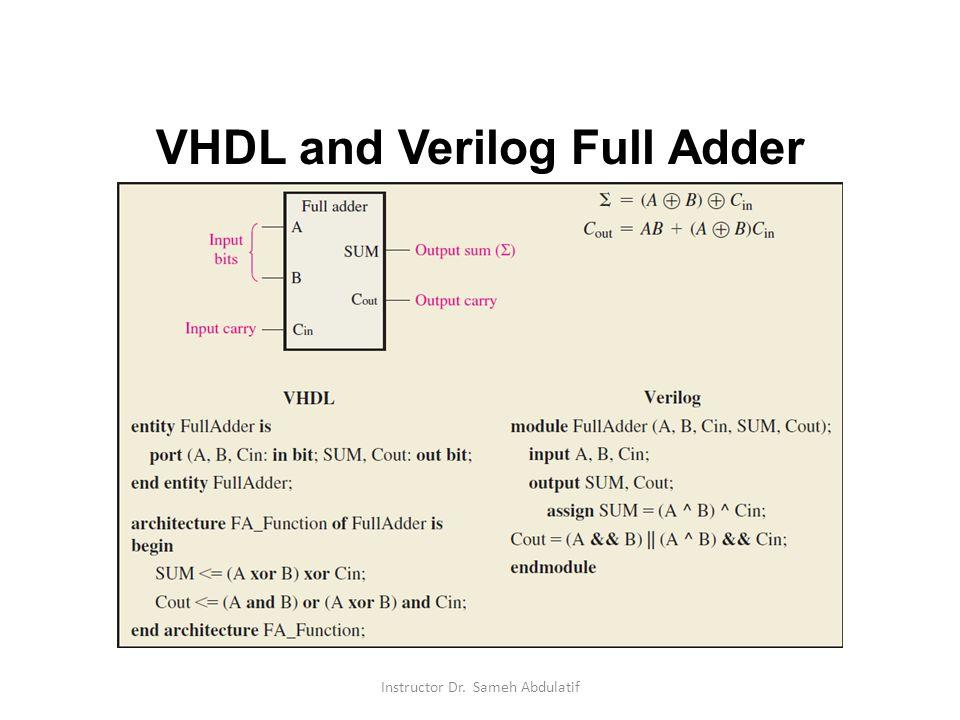 VHDL and Verilog Full Adder Instructor Dr. Sameh Abdulatif