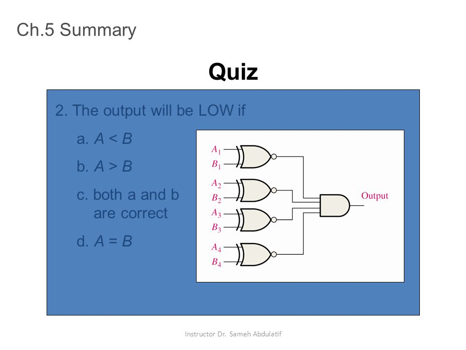 Ch.5 Summary Quiz 2. The output will be LOW if a. A < B b. A > B c. both a and b are correct d. A = B Instructor Dr. Sameh Abdulatif