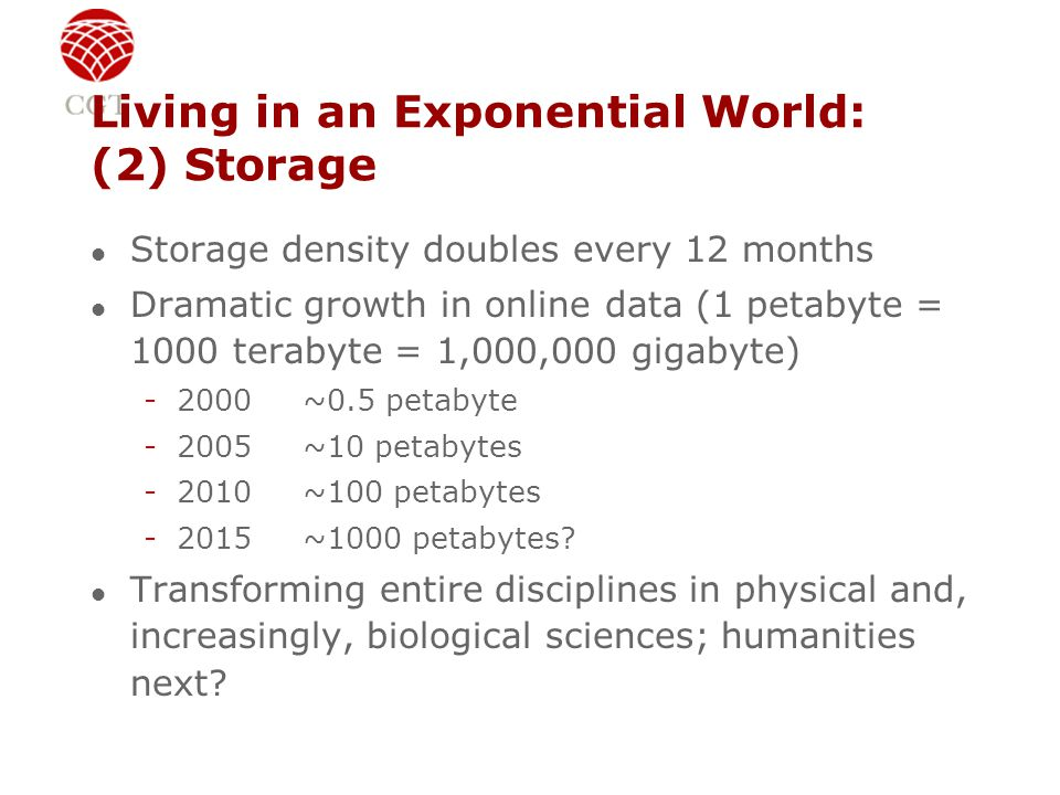 Living in an Exponential World: (2) Storage l Storage density doubles every 12 months l Dramatic growth in online data (1 petabyte = 1000 terabyte = 1,000,000 gigabyte) -2000~0.5 petabyte -2005~10 petabytes -2010~100 petabytes -2015~1000 petabytes.
