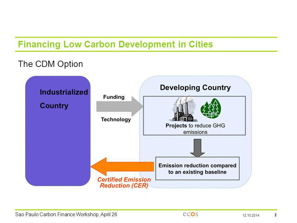 Sao Paulo Carbon Finance Workshop, April 26 2 212.10.2014 Financing Low Carbon Development in Cities The CDM Option