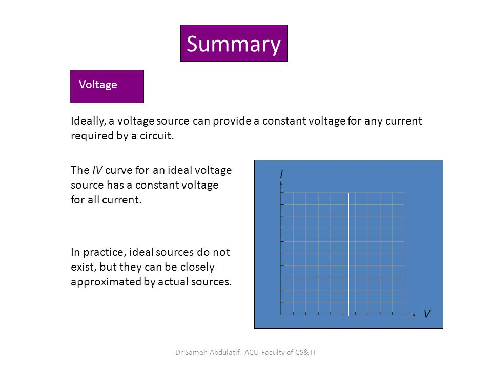 Summary Ideally, a voltage source can provide a constant voltage for any current required by a circuit.