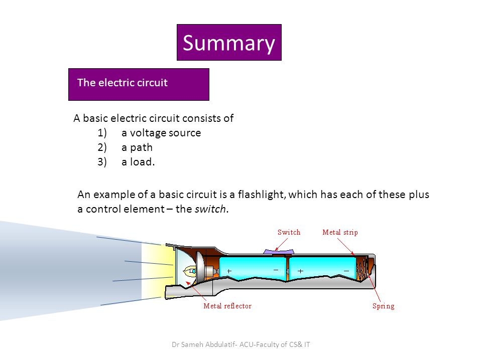 Summary A basic electric circuit consists of 1)a voltage source 2)a path 3)a load.