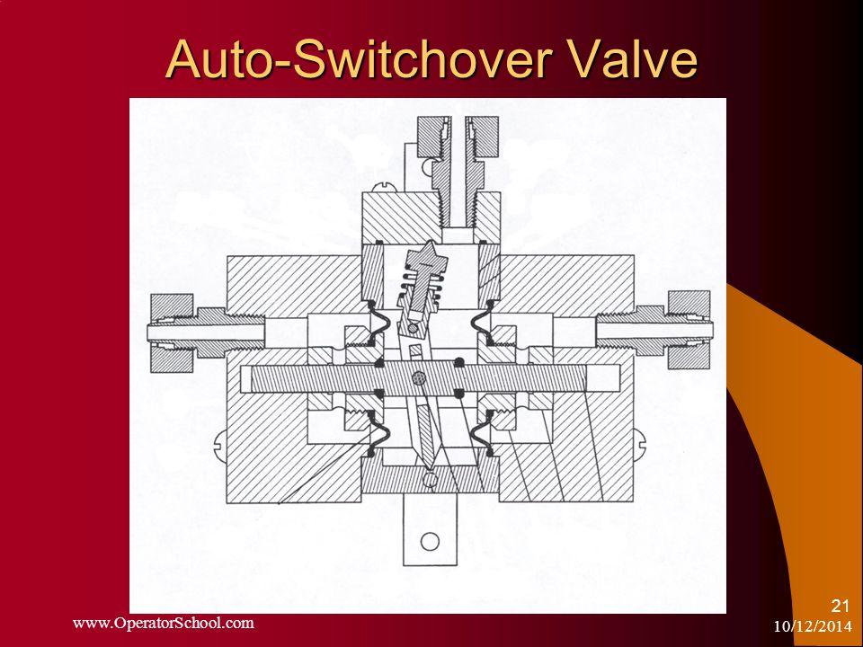 10/12/2014 www.OperatorSchool.com 21 Auto-Switchover Valve