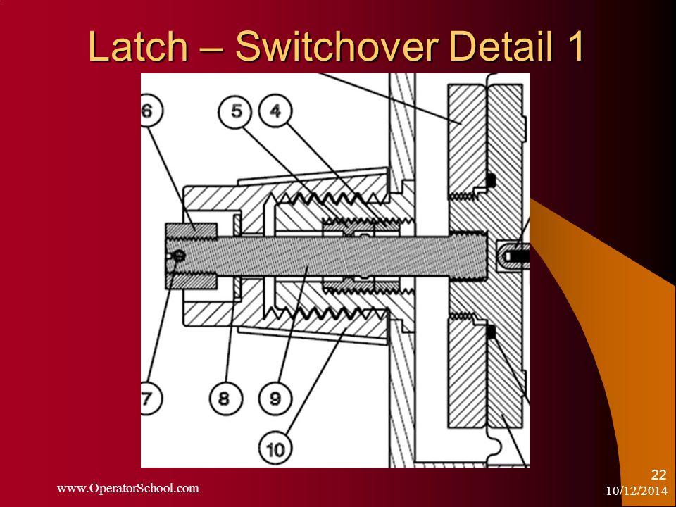 10/12/2014 www.OperatorSchool.com 22 Latch – Switchover Detail 1