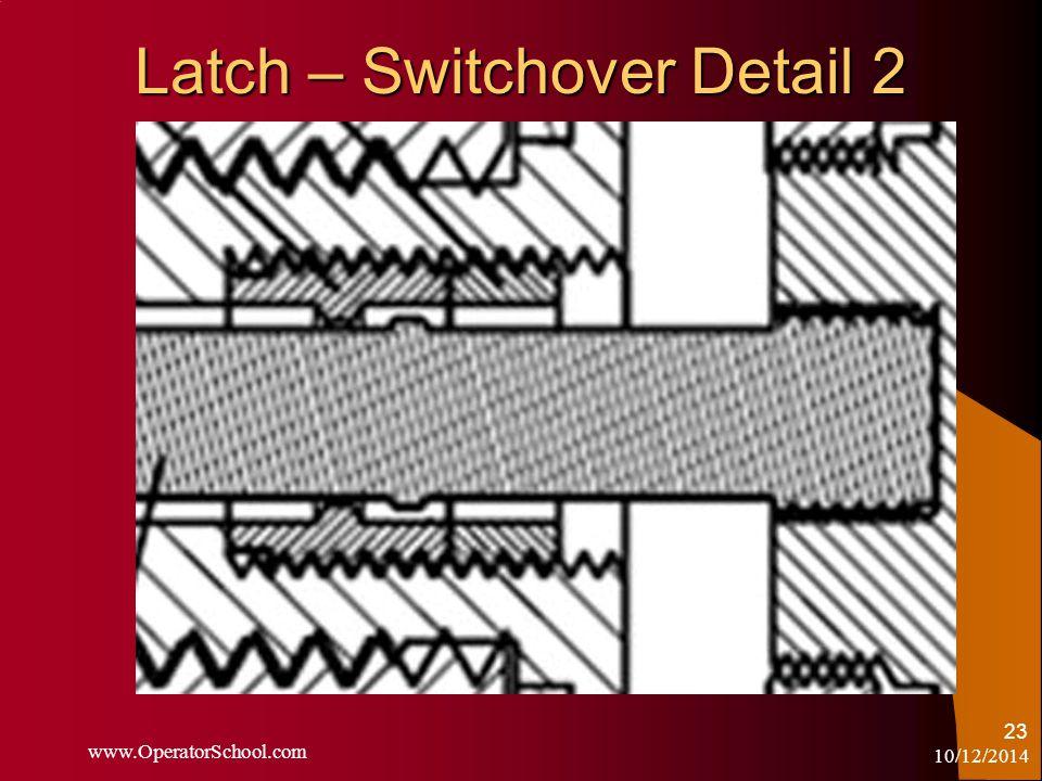 10/12/2014 www.OperatorSchool.com 23 Latch – Switchover Detail 2