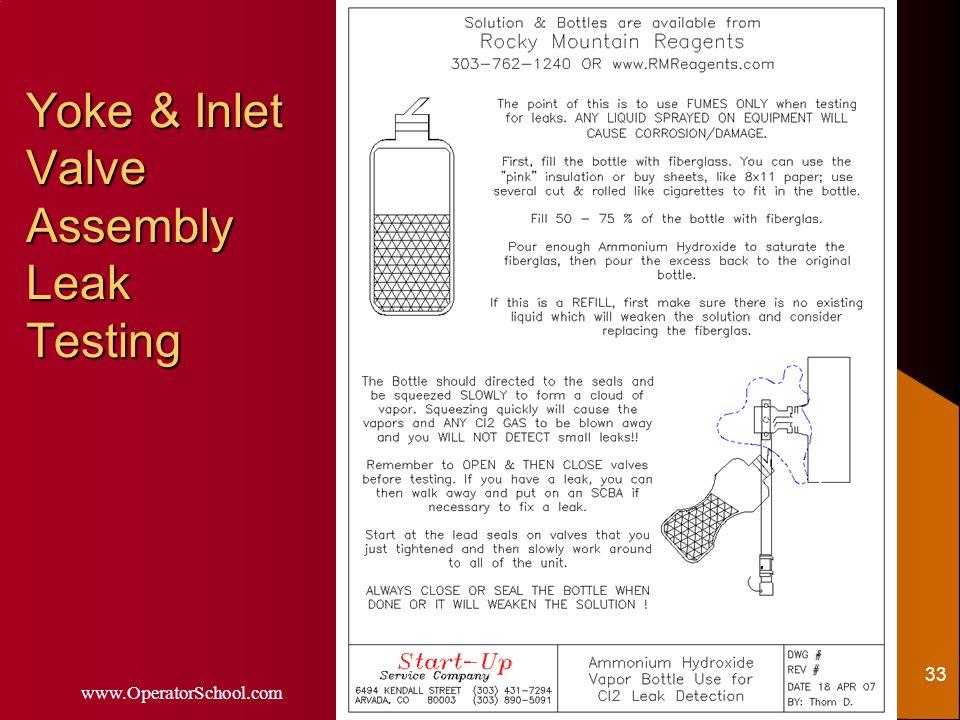 www.OperatorSchool.com 33 Yoke & Inlet Valve Assembly Leak Testing