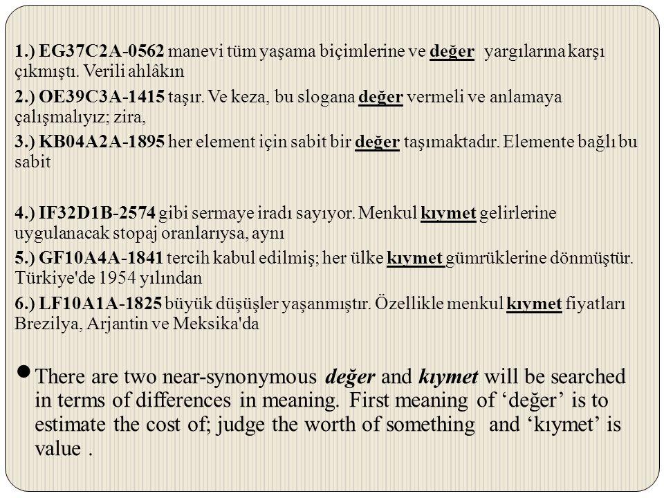 1.) EG37C2A-0562 manevi tüm yaşama biçimlerine ve değer yargılarına karşı çıkmıştı. Verili ahlâkın 2.) OE39C3A-1415 taşır. Ve keza, bu slogana değer v