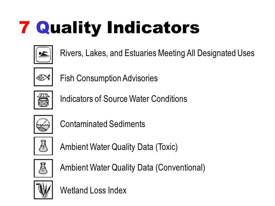 7 Quality Indicators Rivers, Lakes, and Estuaries Meeting All Designated Uses Fish Consumption Advisories Indicators of Source Water Conditions Contaminated Sediments Ambient Water Quality Data (Toxic) Ambient Water Quality Data (Conventional) Wetland Loss Index