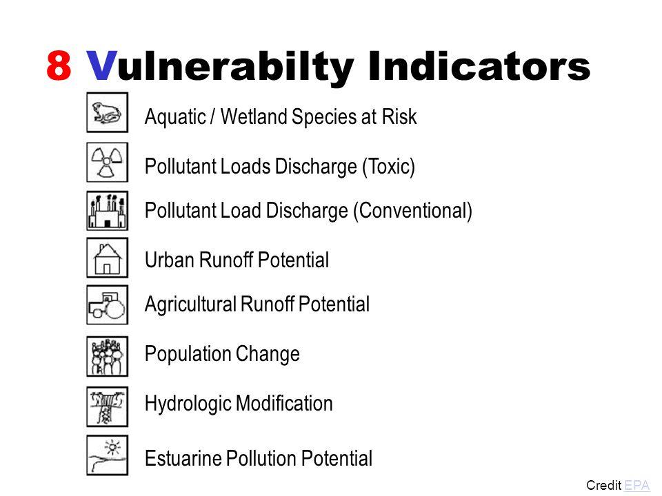 8 Vulnerabilty Indicators Pollutant Loads Discharge (Toxic) Pollutant Load Discharge (Conventional) Urban Runoff Potential Agricultural Runoff Potenti