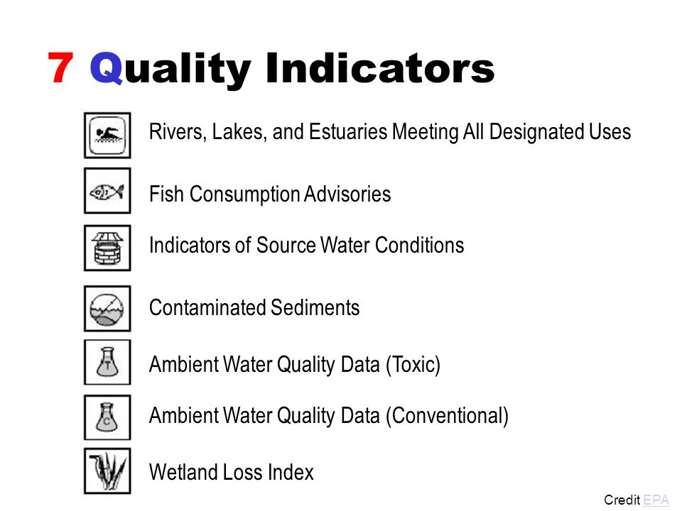 7 Quality Indicators Rivers, Lakes, and Estuaries Meeting All Designated Uses Fish Consumption Advisories Indicators of Source Water Conditions Contaminated Sediments Ambient Water Quality Data (Toxic) Ambient Water Quality Data (Conventional) Wetland Loss Index Credit EPAEPA