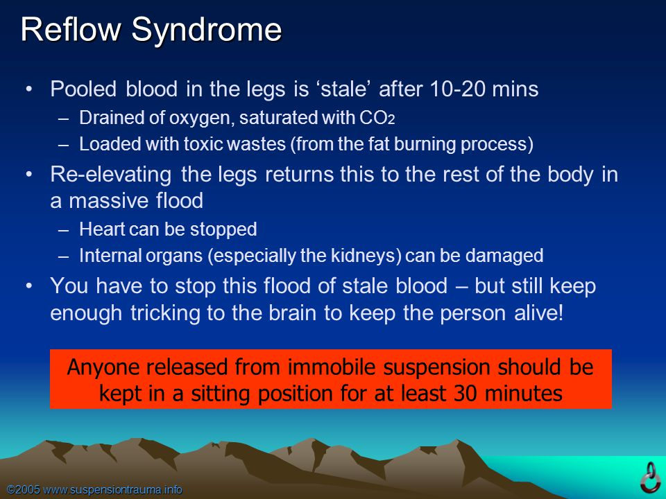©2005 www.suspensiontrauma.info Reflow Syndrome Pooled blood in the legs is 'stale' after 10-20 mins –Drained of oxygen, saturated with CO 2 –Loaded w