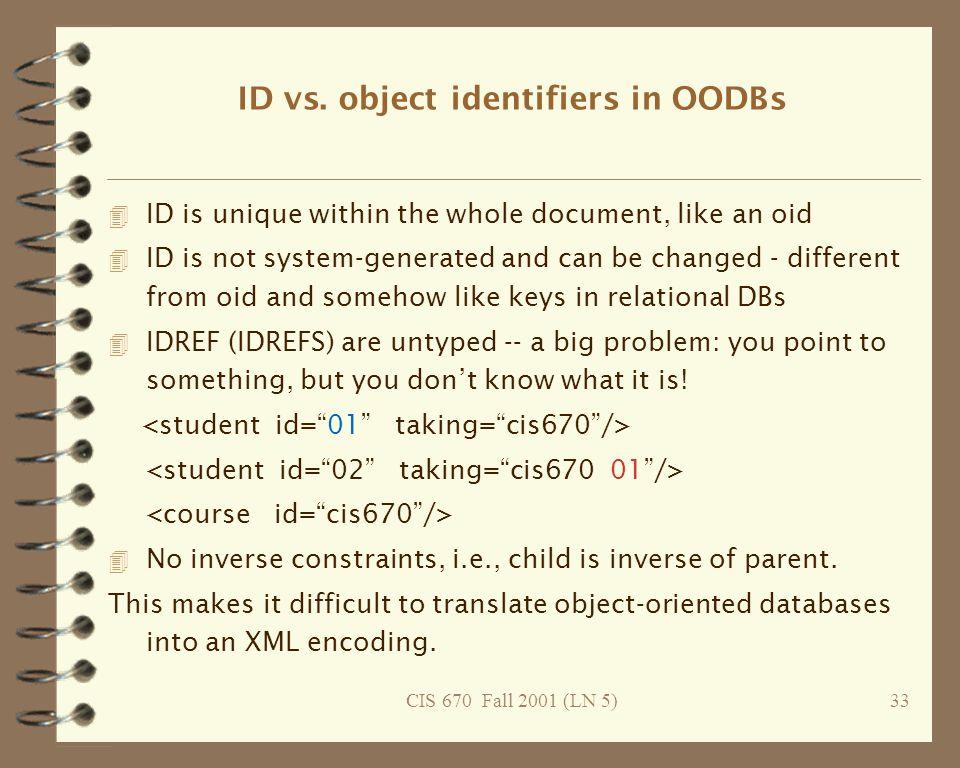 CIS 670 Fall 2001 (LN 5)33 ID vs.