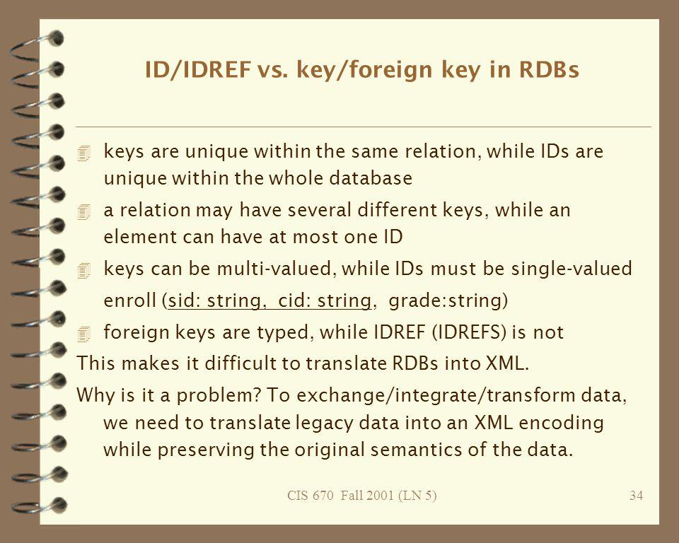 CIS 670 Fall 2001 (LN 5)34 ID/IDREF vs.