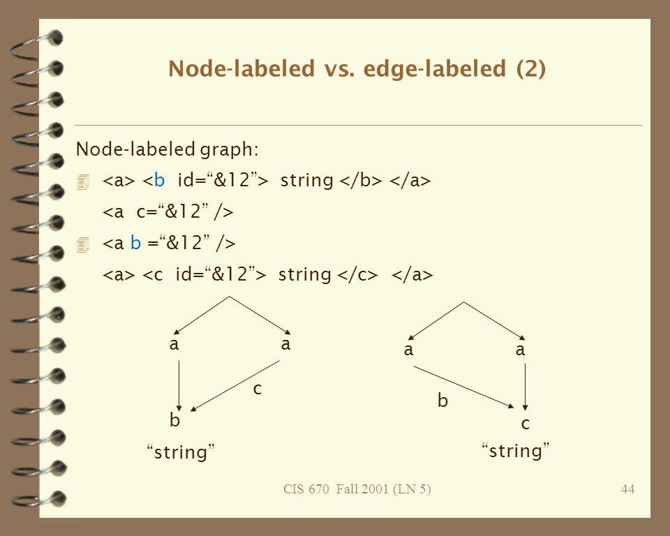 CIS 670 Fall 2001 (LN 5)44 Node-labeled vs.