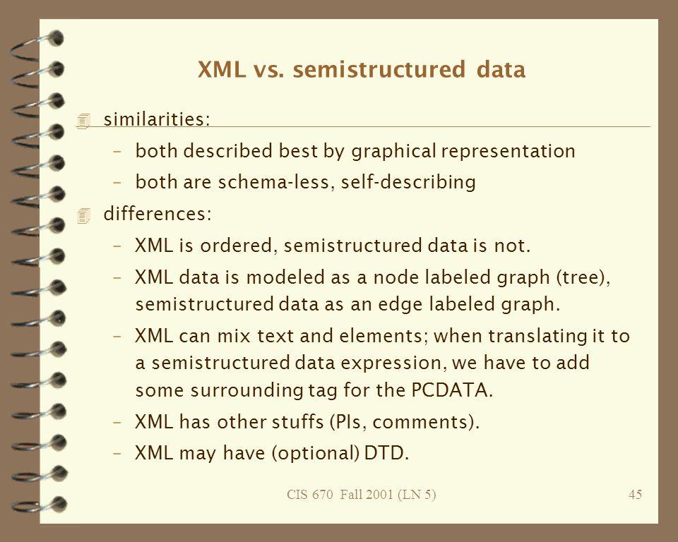 CIS 670 Fall 2001 (LN 5)45 XML vs.