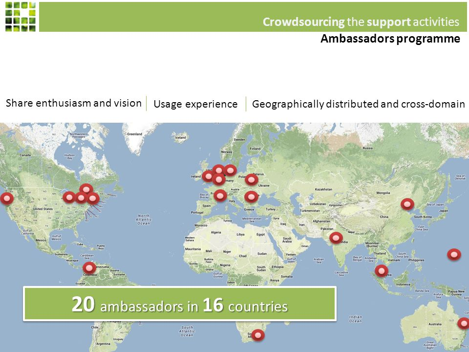 Ambassadors programme Share enthusiasm and vision Usage experienceGeographically distributed and cross-domain 20 ambassadors in 16 countries Crowdsourcing the support activities